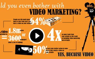 Shoot by the Numbers: Video Marketing in 2017